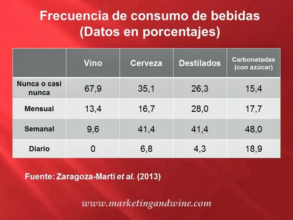 Imagen-Cuadro-Consumo-Bebidas
