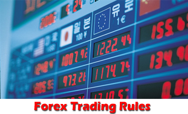 Introduction of forex market