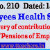 Go 210 Health Scheme (EHS) – Recovery of contribution from the Salaries of Employees