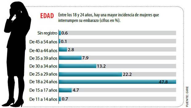 X CONGRESO INTERNACIONAL SALUD Y DESARROLLO DE ADOLESCENTES Y