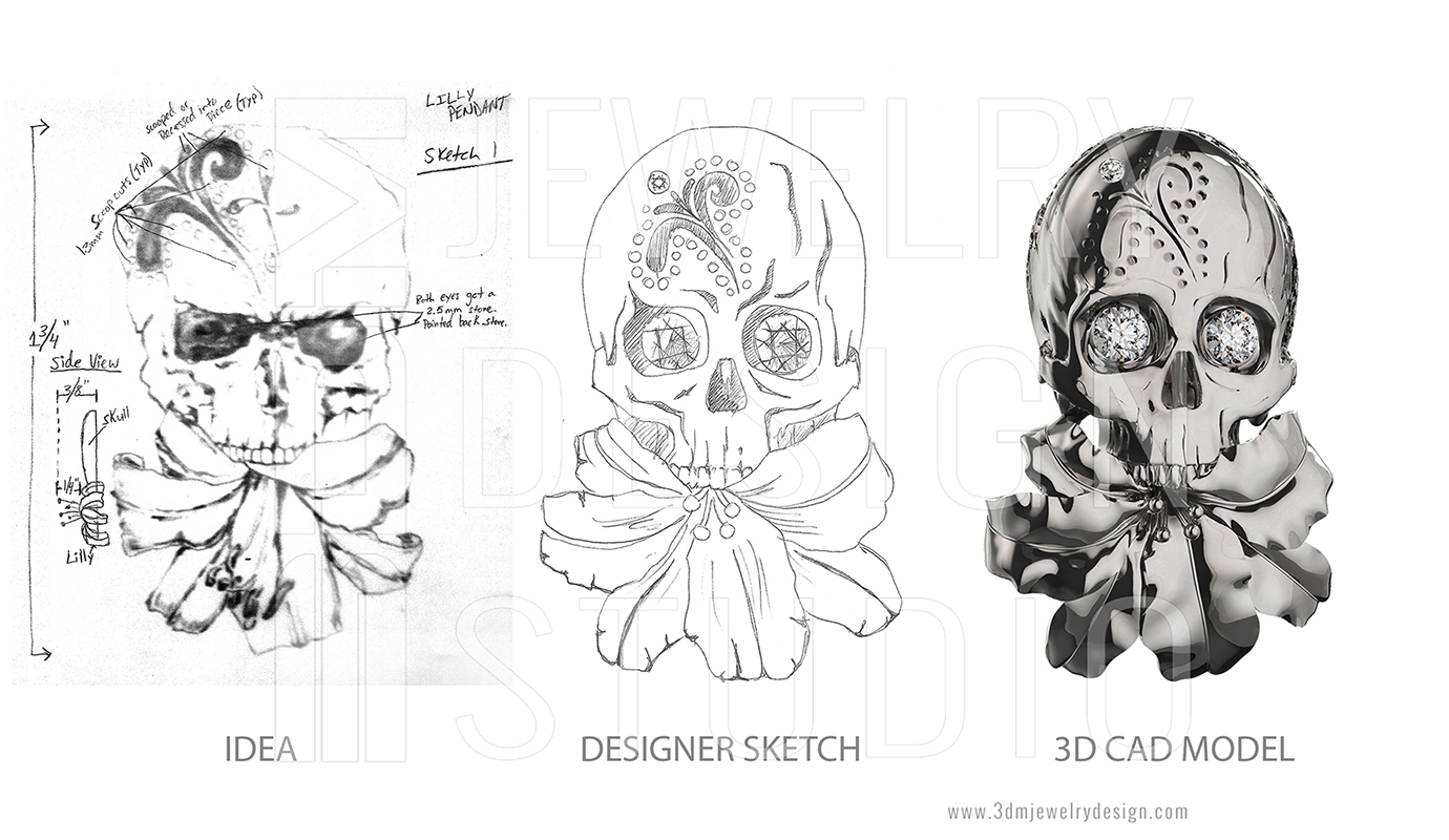 Skull pendant transformation from sketch to finished jewelry ...