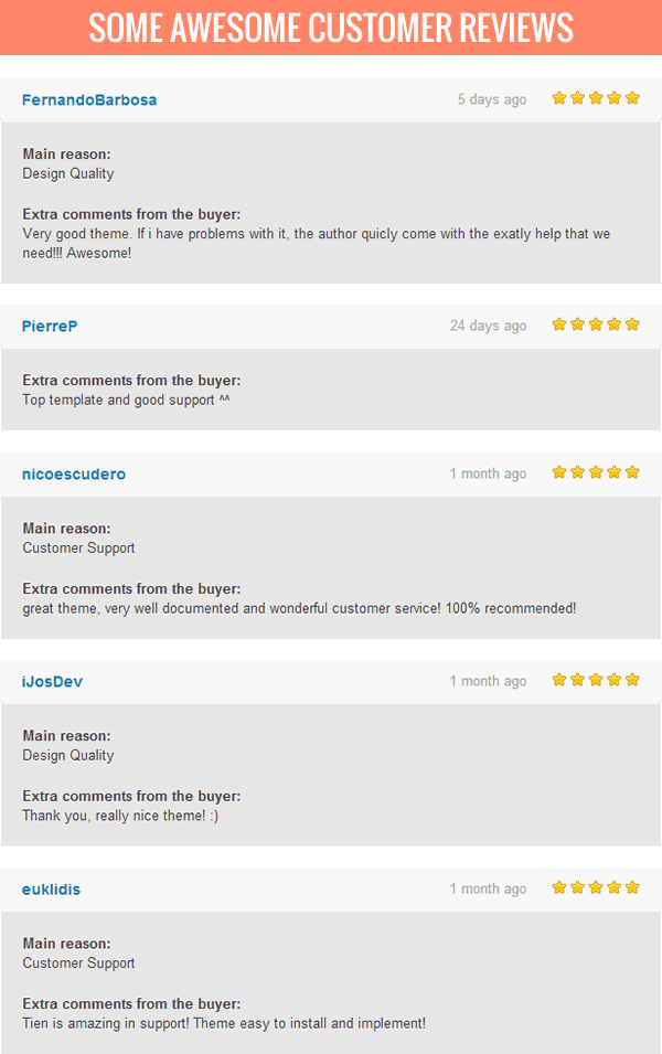 Customers review Maginess with awesome comments
