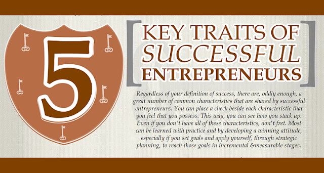 key qualities of a successful entrepreneur The most successful entrepreneurs have a combination of these traits which  ones do  developing a solid brand for your business is key to being successful.