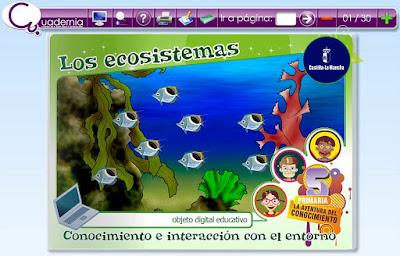 http://repositorio.educa.jccm.es/portal/odes/conocimiento_del_medio/primaria_ecosistemas/index.html