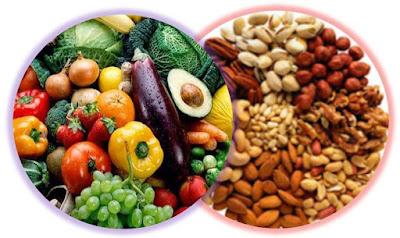 Gb. Makanan Yang Banyak Mengandung Serat Tinggi