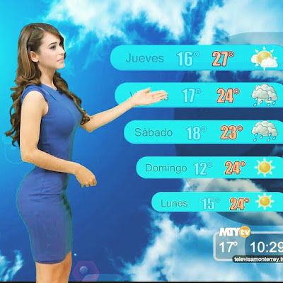 Yanet Garcia weather woman breaking the internet