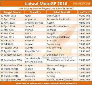 Jadwal Jam Tayang MotoGP 2016 di Trans7
