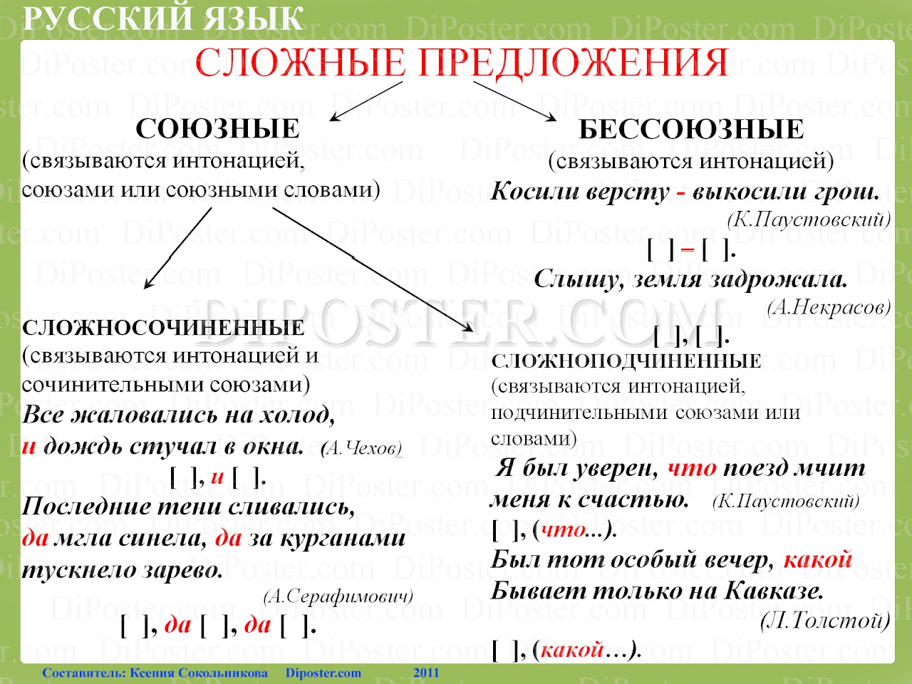 Составьте схемы сложных предложений определяя их виды
