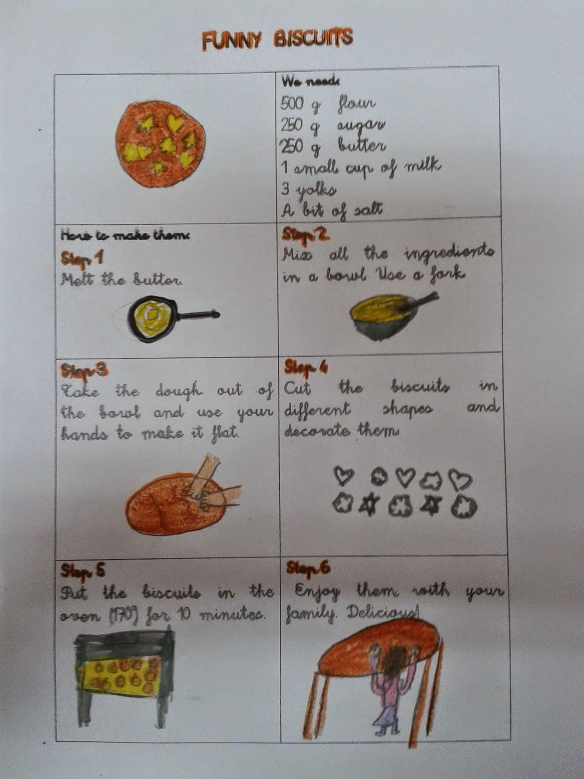 Aprendilandia: Recetas de cocina