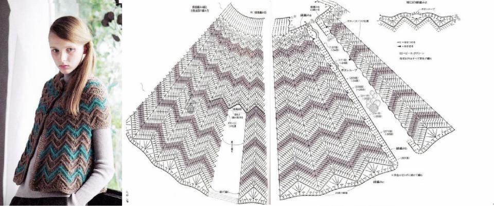 Graficos Gratis de Crochet Patrones de Crochet Gratis