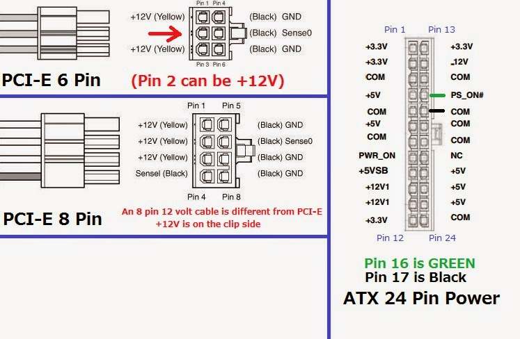 pci express port diagram pci get free image about wiring diagram
