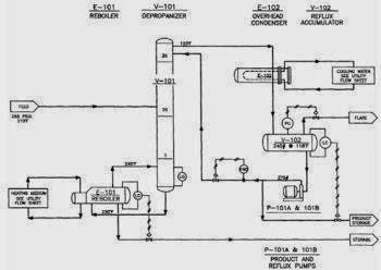 Proses Flow Diagram,Perbedaan PID dan PFD