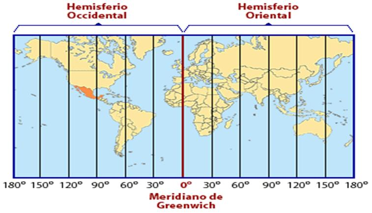Tema 4. La Tierra y sus Movimientos. - INTEF - educaLAB