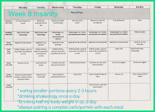 Week 7 of Insanity!!