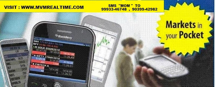 live mcx rate on mobile , mvmrealtime , android apple app to watxh mcx on mobile