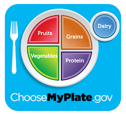 Are you eating a well balanced diet?