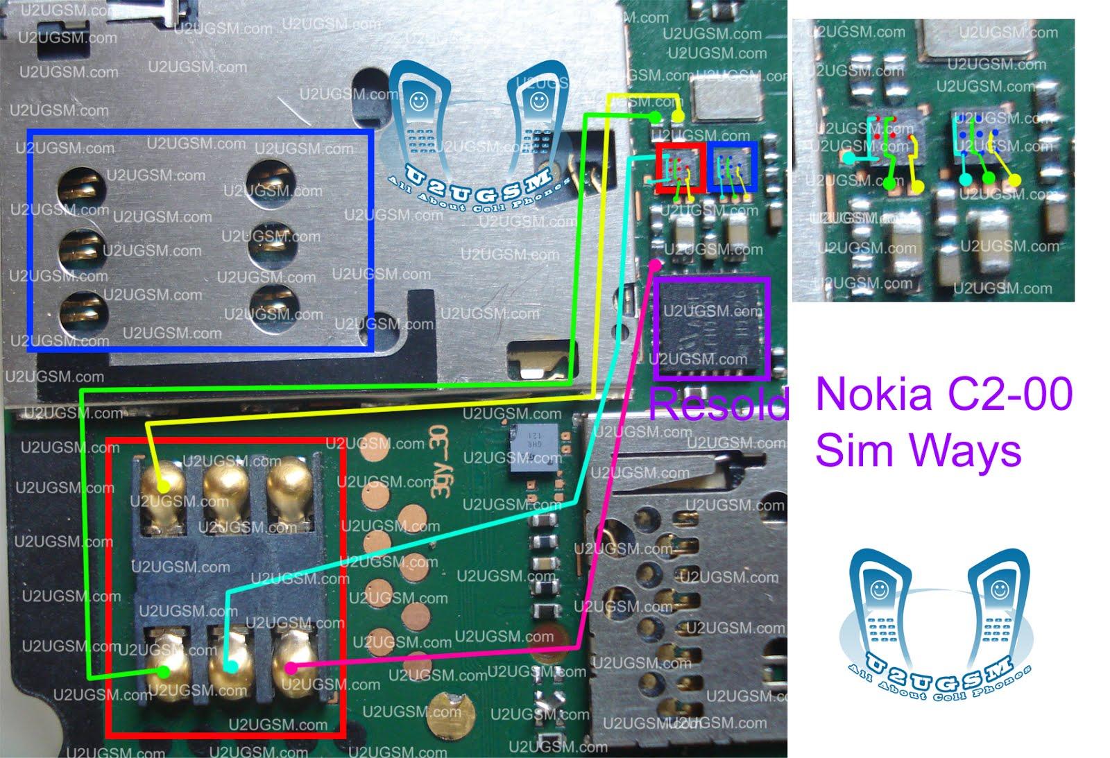 Nokia C2-00 Insert Sim soultion