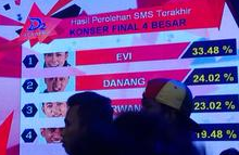 Reza Bandung tersenggol