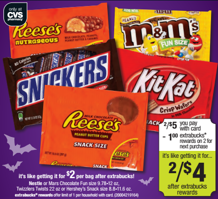 Halloween candy coupon printable