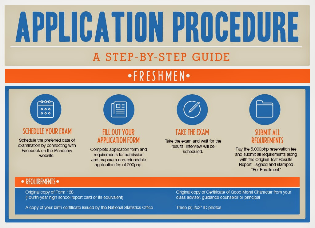 iAcademy admissions procedures
