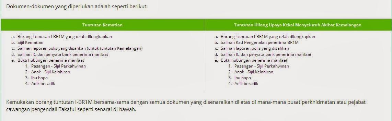 Download Borang Tuntutan i-BRIM & Maklumat Terperinci i-BRIM