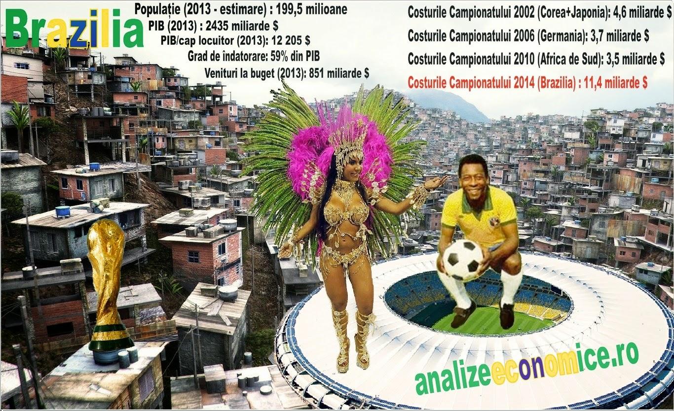Topul cheltuielilor pentru organizarea Campionatelor Mondiale de Fotbal
