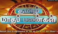 Sun TV Tamil Maadha Palangal Tamil New Year Special Program by R. Sugumaran 14-04-2013 – Sun Tv