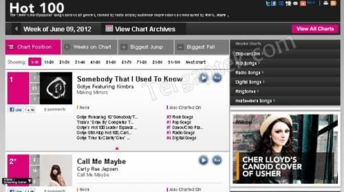 Lagu barat terbaru juni 2012 Billboard tergaptek