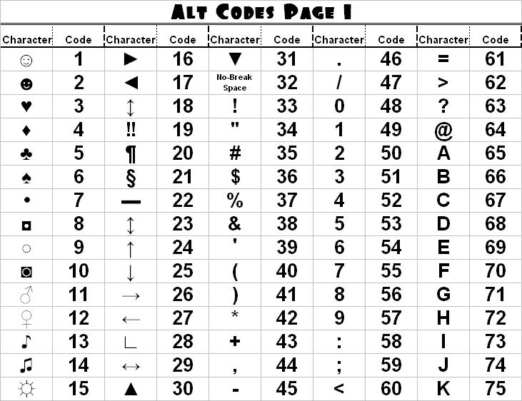 code control: