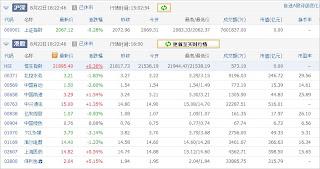 中国株コバンザメ投資ウォッチ銘柄watch20130822
