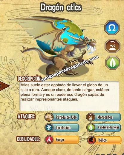 imagen de las caracteristicas del dragon atlas