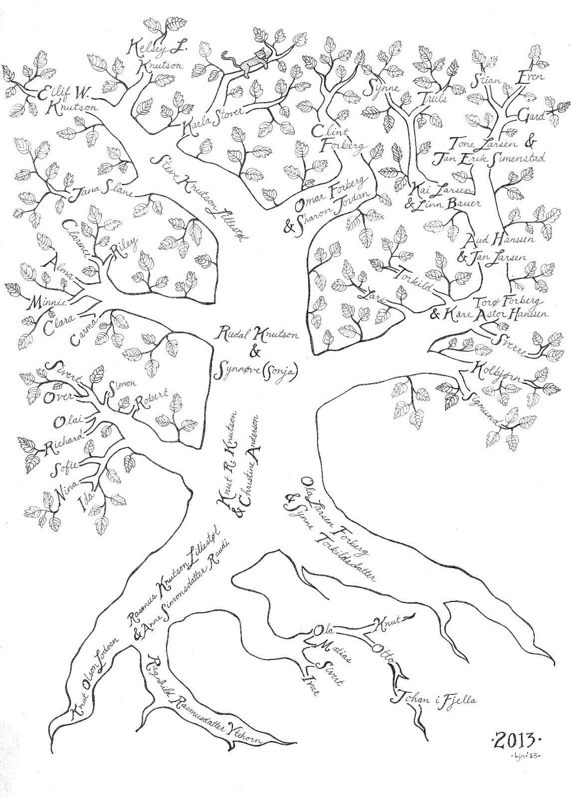 Free coloring pages of family tree