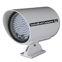 Buying ir illuminator
