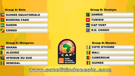 tv yang menyiarkan piala afrika 2015