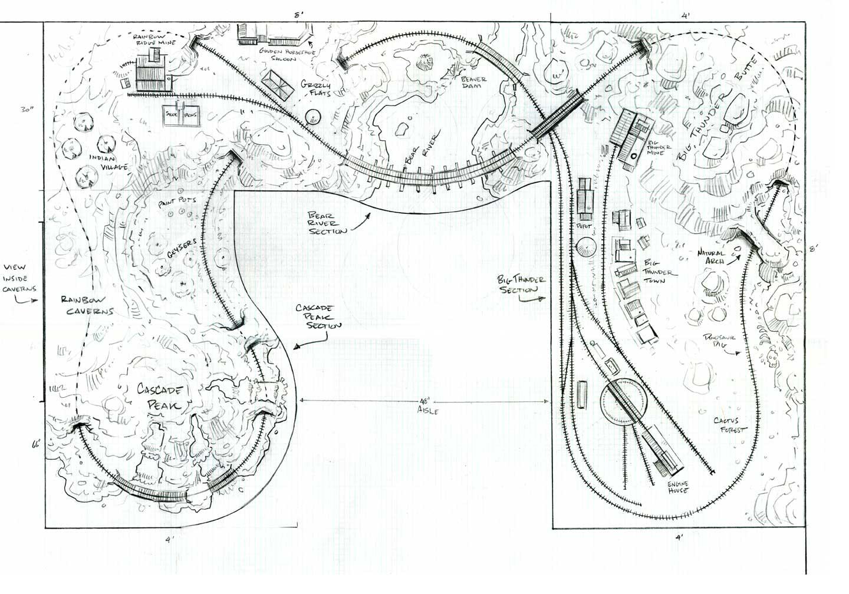 Ho narrow gauge track plans manual