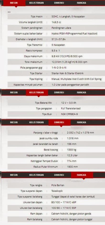 Spesifikasi New Honda MegaPro FI