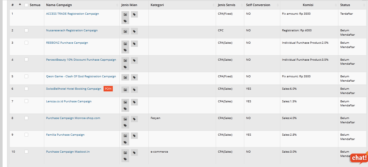 Daftar Iklan Acces Trade