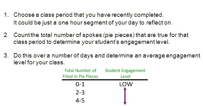 Reflections of a High School Math Teacher: How can you Measure Student Engagement?