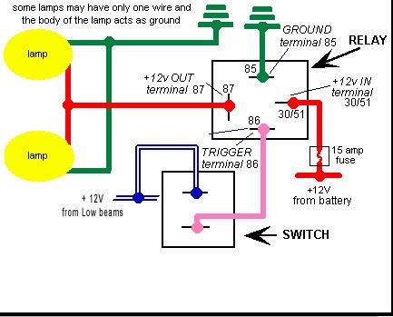 12 volt light relay wiring diagram 1996 subaru fuse box 1996 wiring diagrams wiring diagrams relay wiring diagram for driving lights relay