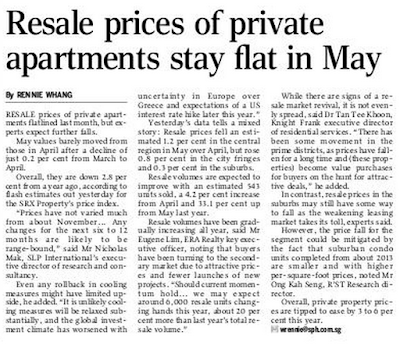 http://propertysmartinvestors.blogspot.sg/2015/06/resale-prices-of-private-apartments.html