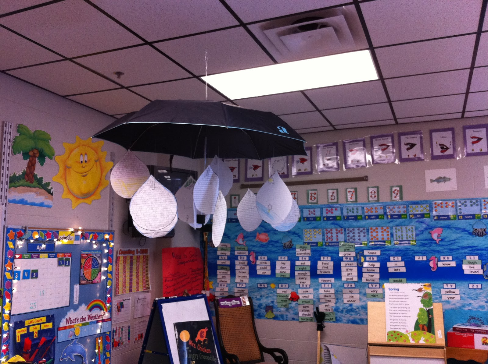 Summer Classroom Decorations Ideas : Teaching happily ever after april classroom pics weather activities