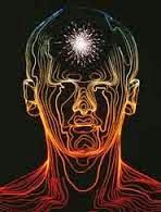 kekuatan pikiran manusia