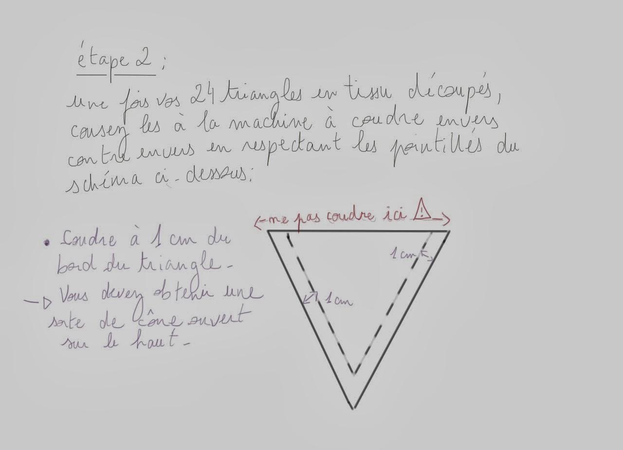 Super Le monde de Marius: Tuto couture : Réaliser une guirlande de fanions RZ15