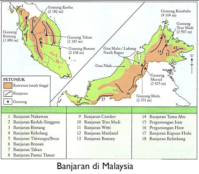 S O S Malaysia Banjaran Gunung Hutan Sungai Di Malaysia