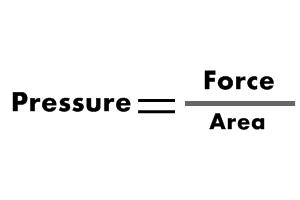 Studynotes: Physics Formula List