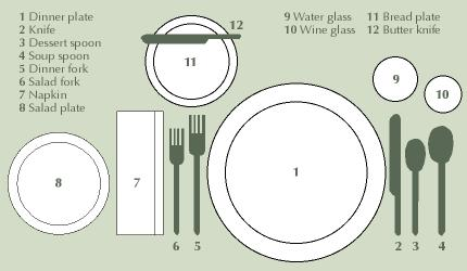 Simple Wedding Table Settings
