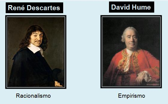 an analysis of descartes versus locke Two of the most famous philosophers of epistemology are rene descartes and mostly through the ideas of the philosophers locke and more on descartes vs hume.