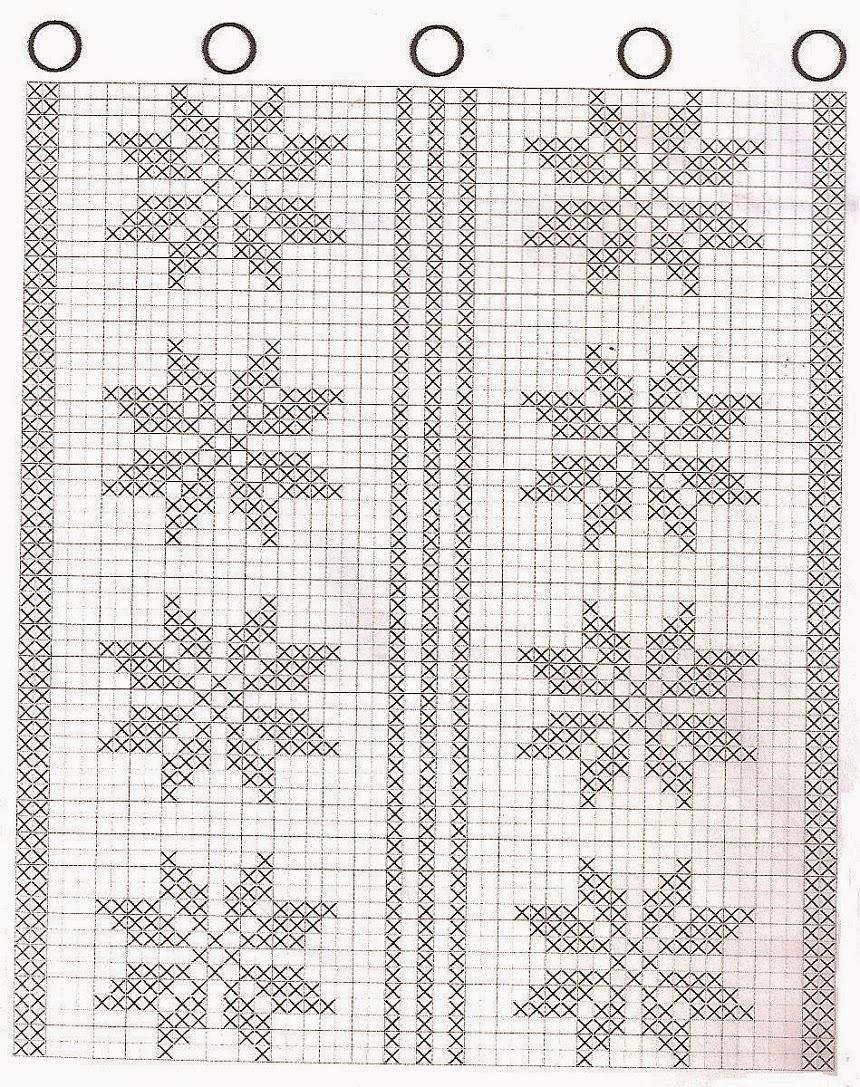Cortina De Croche Com Grafico Para Cozinha Oppenau Info