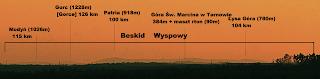 powiat kolbuszowski, Przyłęk, Beskid Sądecki, Beskid Niski, Gorce