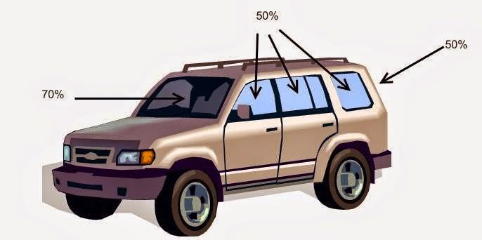 katakunci peraturan baru cermin gelap tinted jpj mulai jun 2014peraturan baru cermin gelap tinted kereta oleh jpj mulai jun 2014 kadar telusan cahaya bagi cermin sisi penumpang dan belakang kenderaan diturunkan kepada